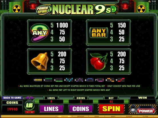 Power Spins – Nuclear 9's Video Slot