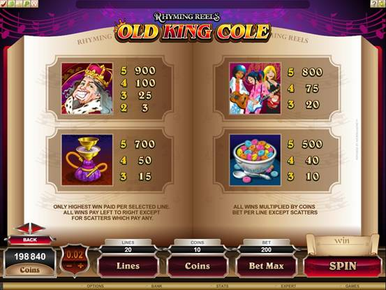 Rhyming Reels Old King Cole Video Slot